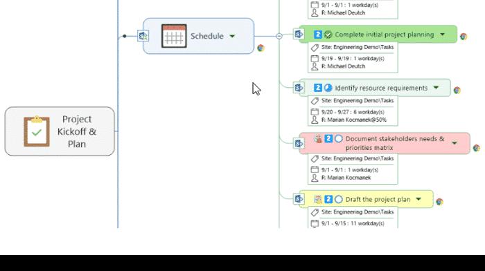 descargar mindjet mindmanager descargar gratis mega drive torrent crear proyectos