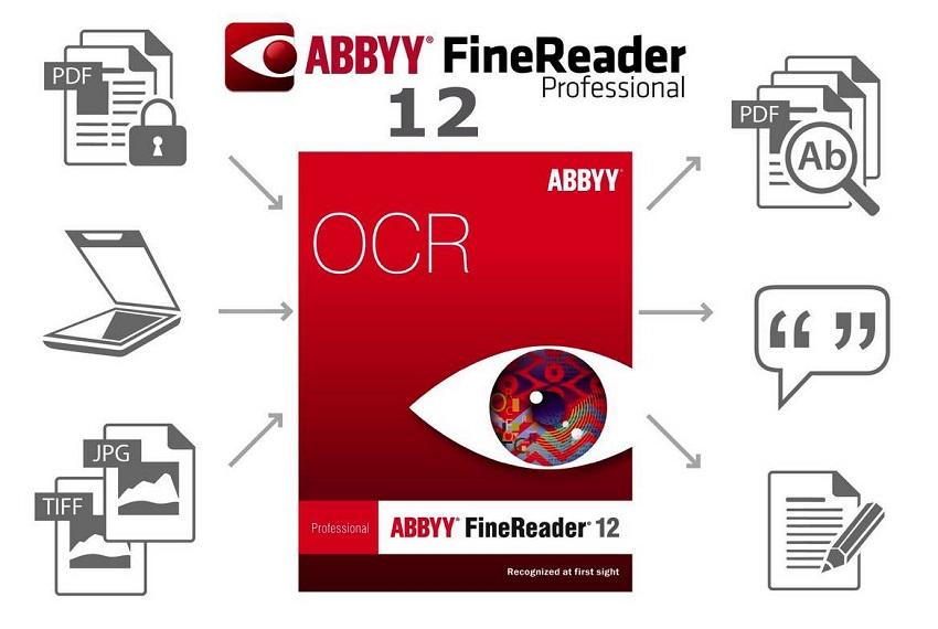 ABBYY FINE READER MAC FULL