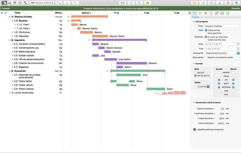OmniPlan Pro mac full